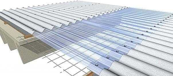 تصویر شماتیک پنل کربنی نورگیر سقف سوله