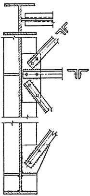 تصویر جزئیات اتصال مهاربند ها