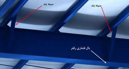 تصویر نحوه اتصال سینه بند در سقف سوله