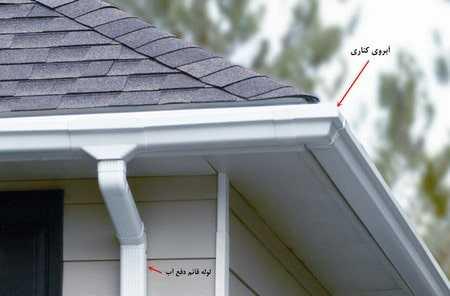 تصویر آبرو و زهکش سقف شیروانی