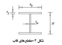 شکل3 مقطع های قاب