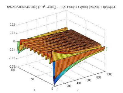 کاهش بار برف طراحی سوله با بکارگیری پیل های خورشیدی
