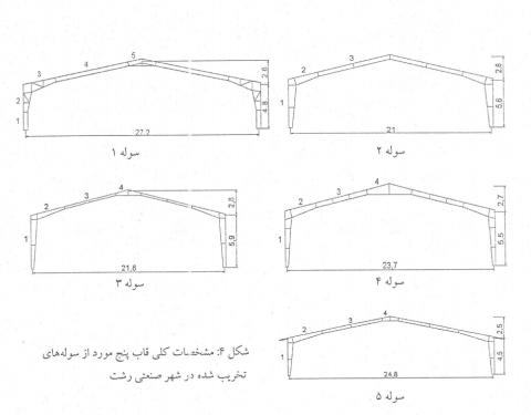 بررسی علل تخریب سوله های رشت در برف بهمن 83
