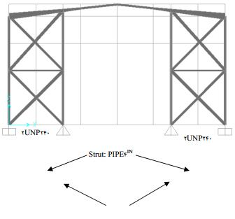 تقویت و بهسازی سوله صنعتی در برابر بارهای ثقلی و جانبی با استفاده از کابلهای پیش تنیده